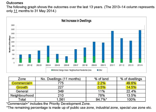 180614_No_reductions_in_housing_approvals_Page_1