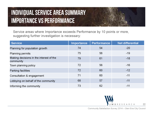 Pages from Community_Satisfaction_Survey_Report_2014